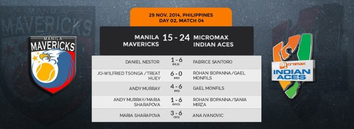 IPTL Manila Scoreboard Mavericks vs Aces