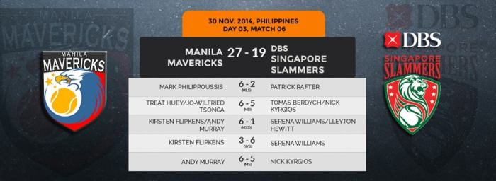 IPTL Scoreboard between Mavericks vs Slammers
